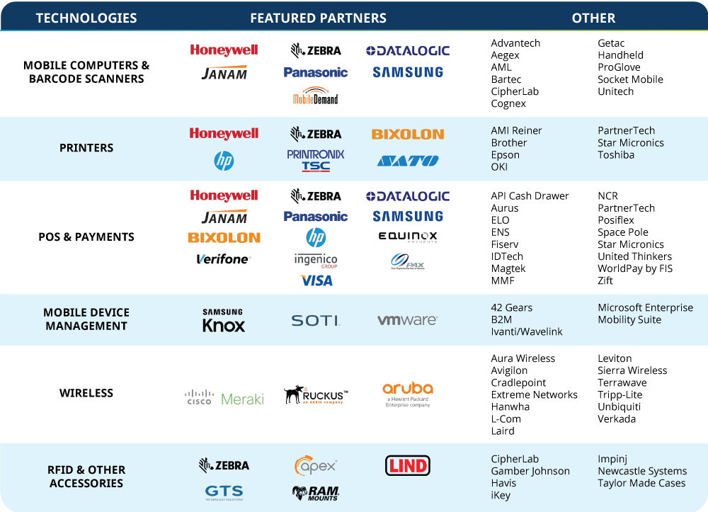 trg featured partners